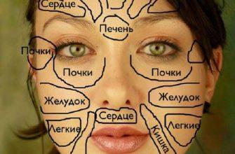 Китайская «карта лица», которая все знает