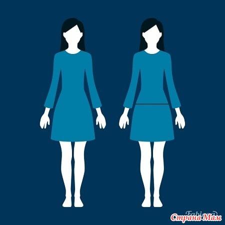 5 оптических иллюзий, которые сделают вас стройнее